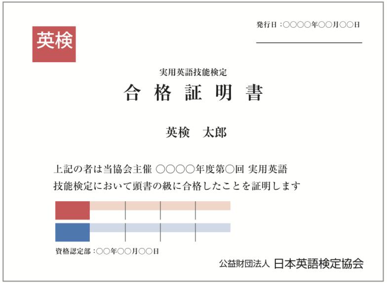 英検の合格証明書(台東区浅草の塾)