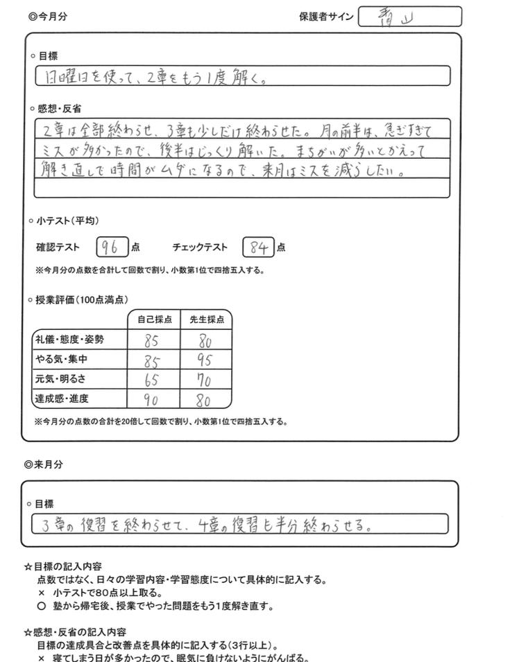 セルフマネジメント・ポートフォリオ3(台東区浅草の塾)